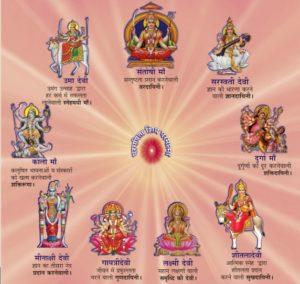 Spiritual Significance of Shiv Shaktis image